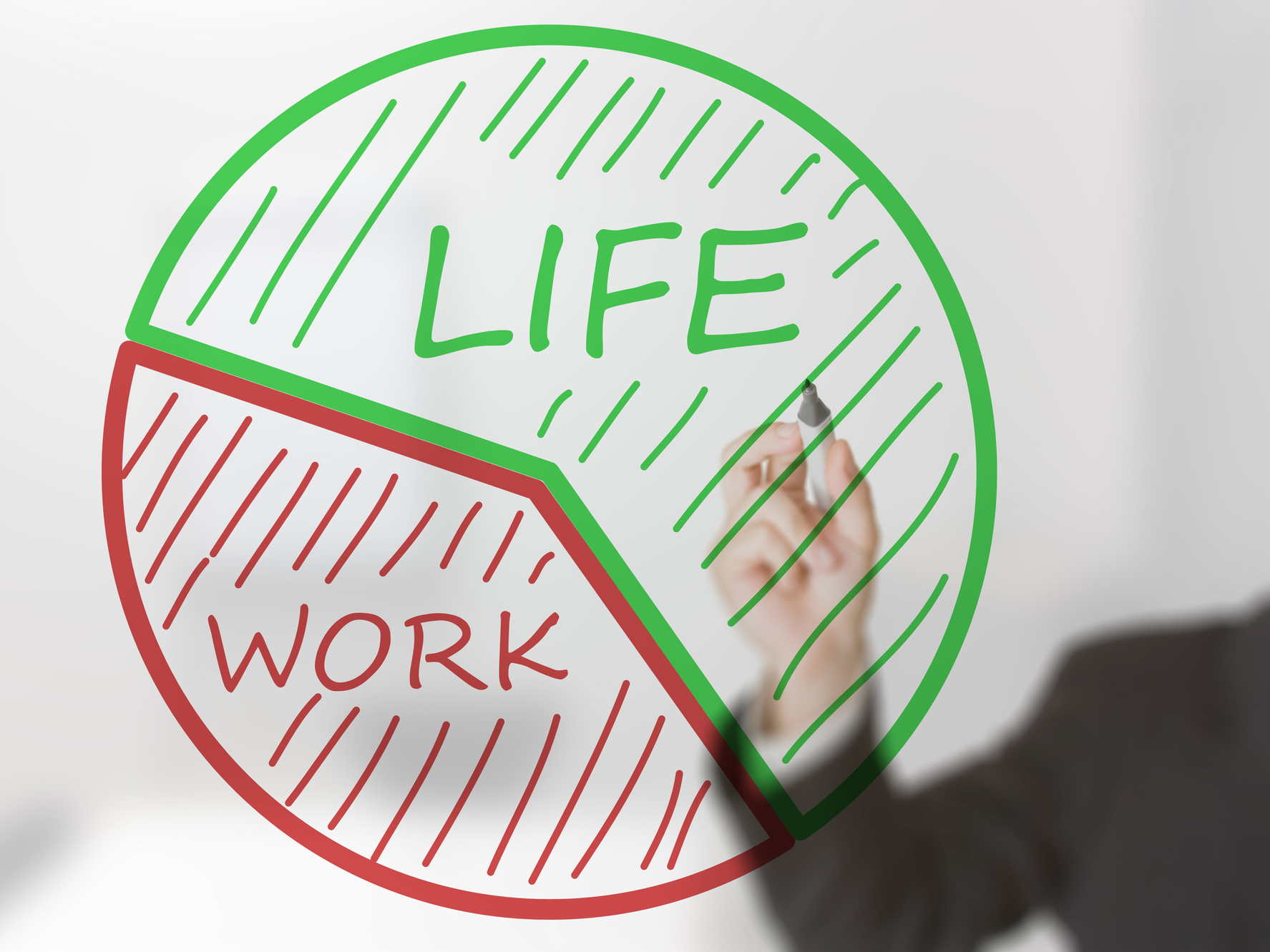 Businessman drawing life/ work balance pie chart